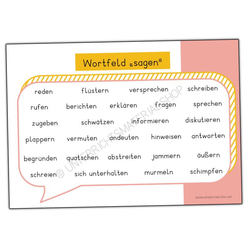 """Wörtliche Rede Plakat zum Wortfeld """"sagen"""""""
