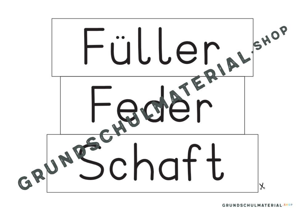 Füller Feder Schaft Plakat