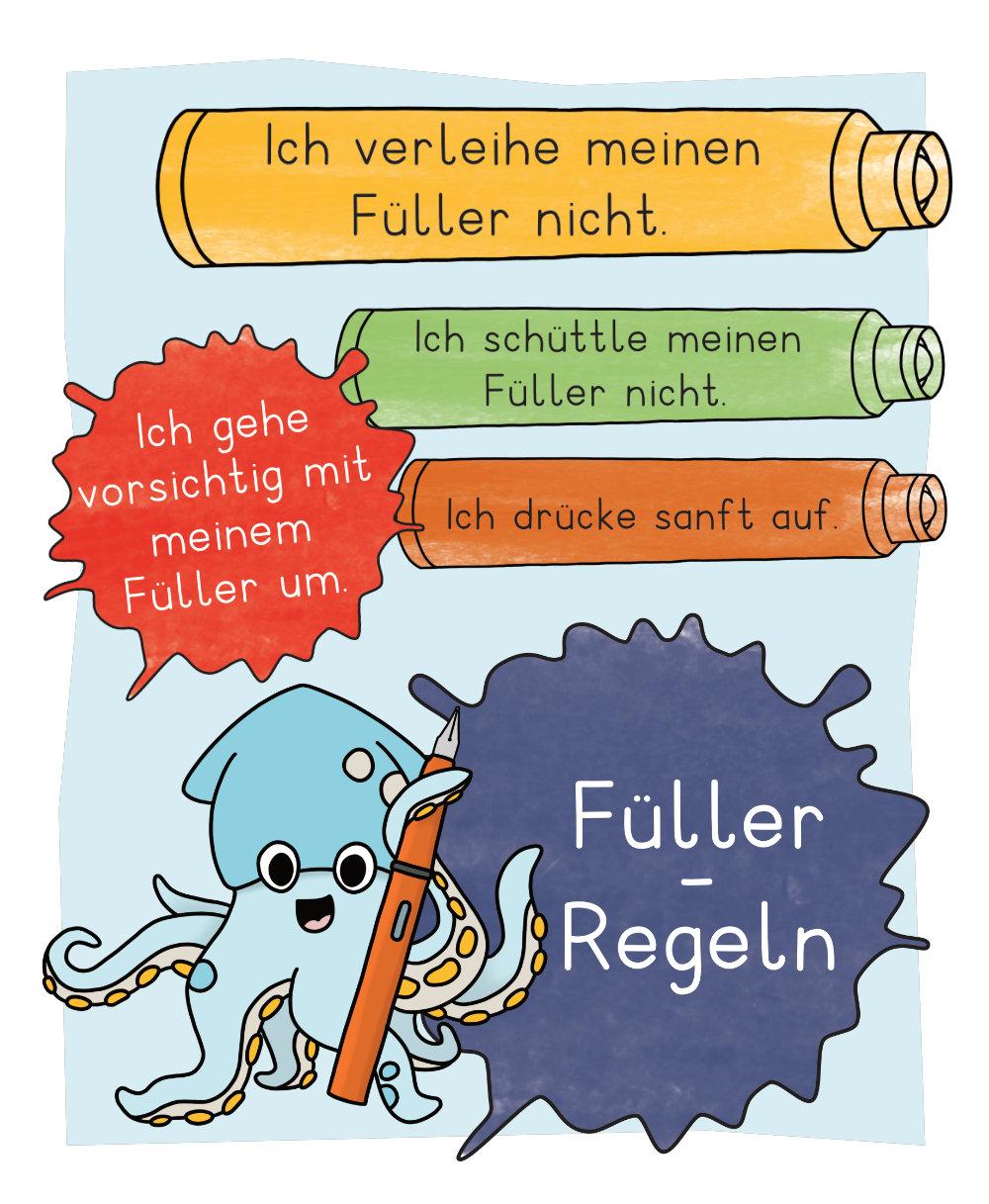 Füller Regeln