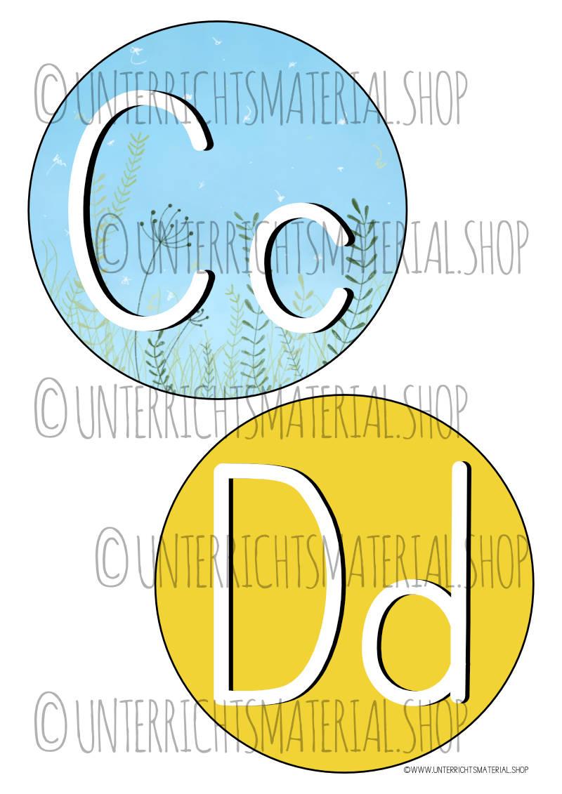 Grundwortschatz-Kartei für Klasse 1 und 2 inkl. Buchstaben-Schildern