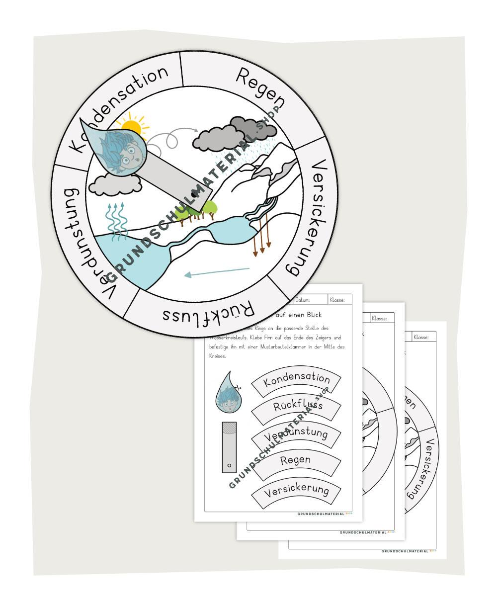 Wasserkreislauf Rad