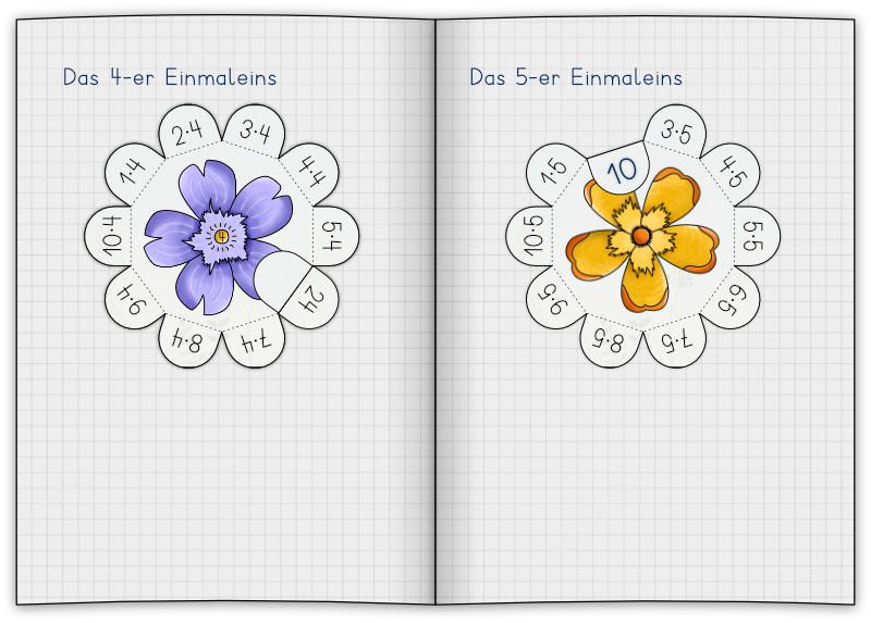 Kleines Einmaleins Blumen