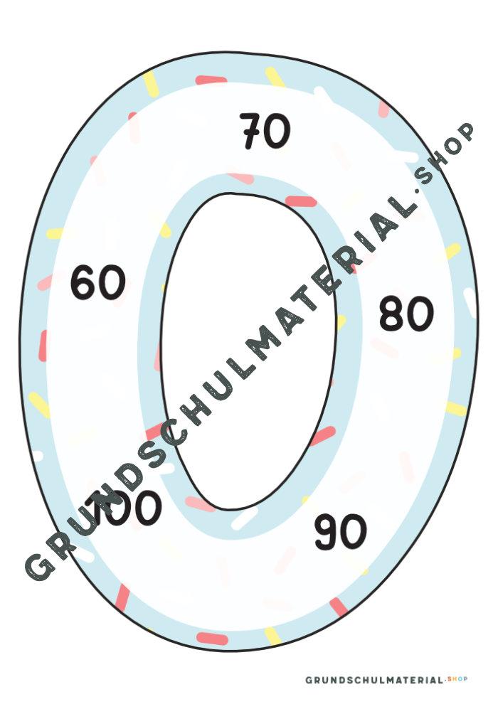 Einmaleins Zahlen fürs Klassenzimmer