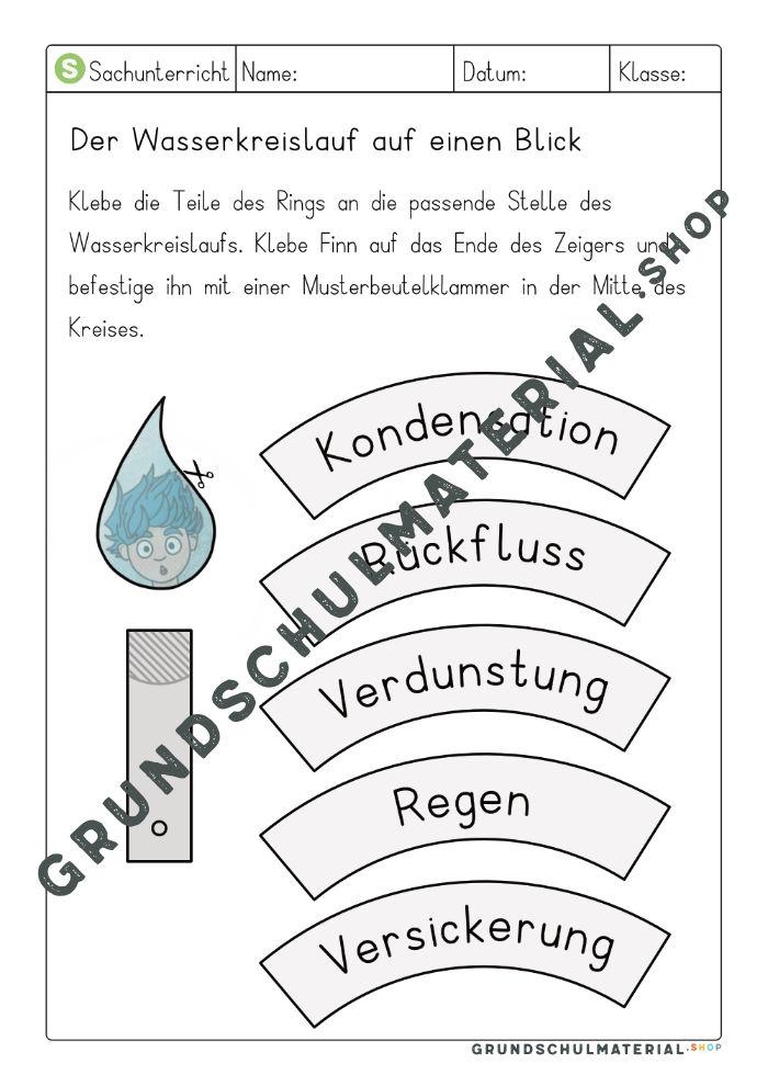 Materialpaket Wasserkreislauf