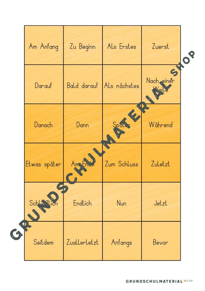 Satzanfänge Grundschule Vorgangsbeschreibung